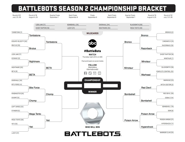 Battlebots Season 2 Elite Eight