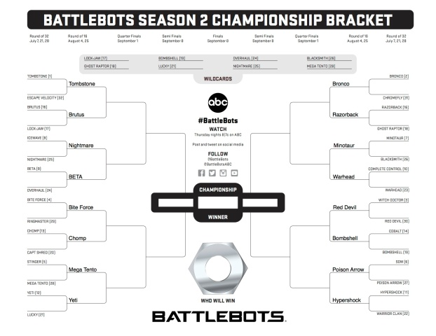 BattleBots-Season2-Sweet-Sixteen