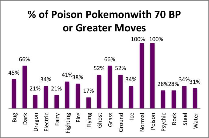 Pokemon | The Unapologetic Nerd